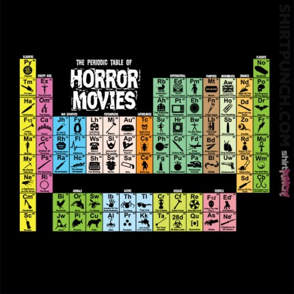 The Periodic Table Of Horror